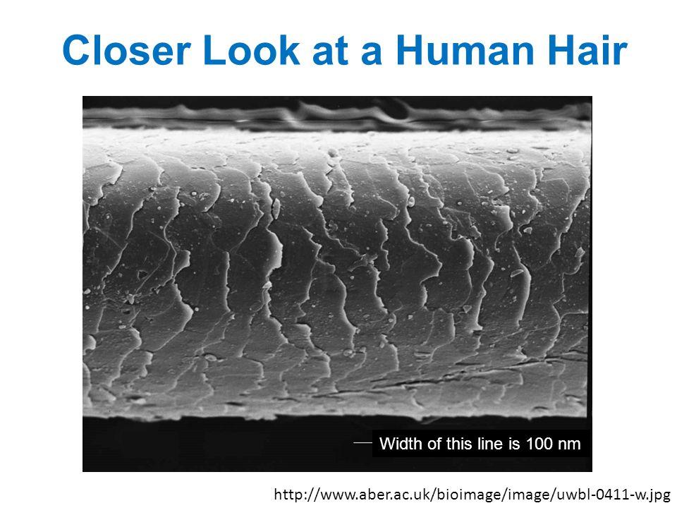 What is Nano.