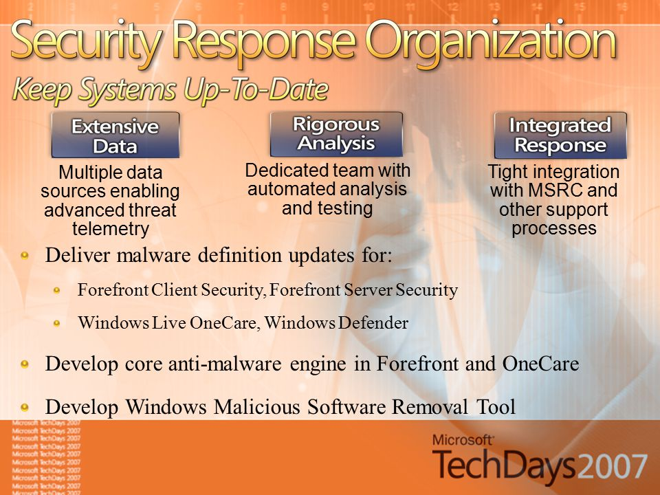 Define security steady state Specify the ongoing security behavior of my clients Keep systems up-to-date Ensure that clients have the latest signatures View reports Determine the security state, now and over time Respond to alerts What critical security events require my attention?
