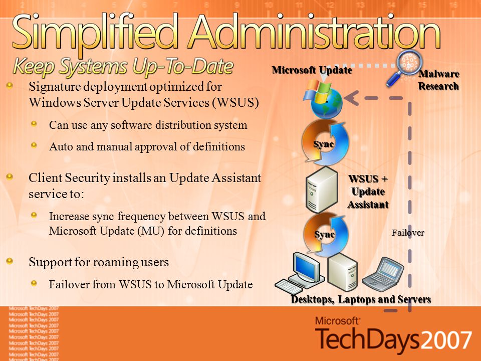 Signature deployment optimized for Windows Server Update Services (WSUS) Can use any software distribution system Auto and manual approval of definiti