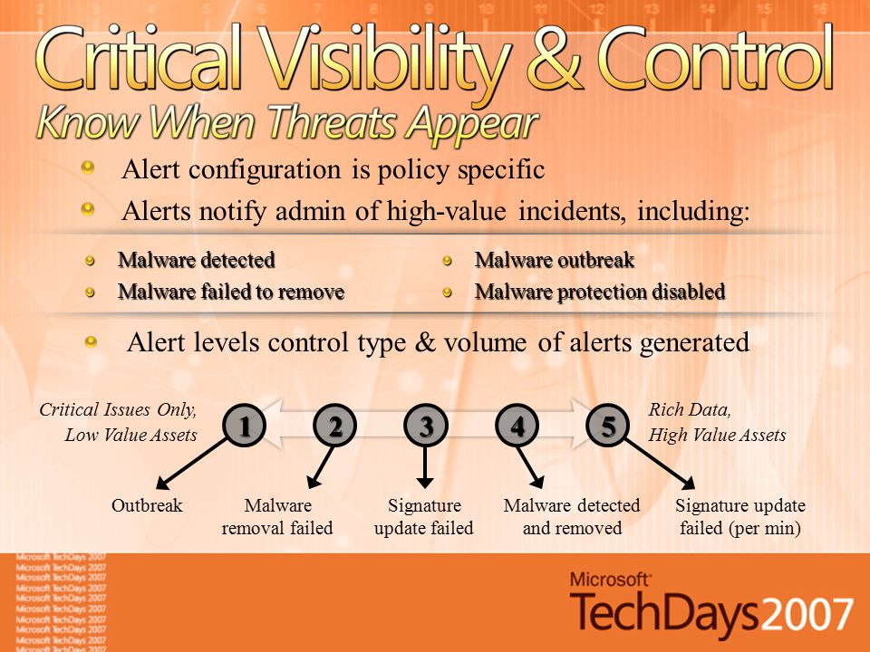Alert configuration is policy specific Alerts notify admin of high-value incidents, including: Alert levels control type & volume of alerts generated