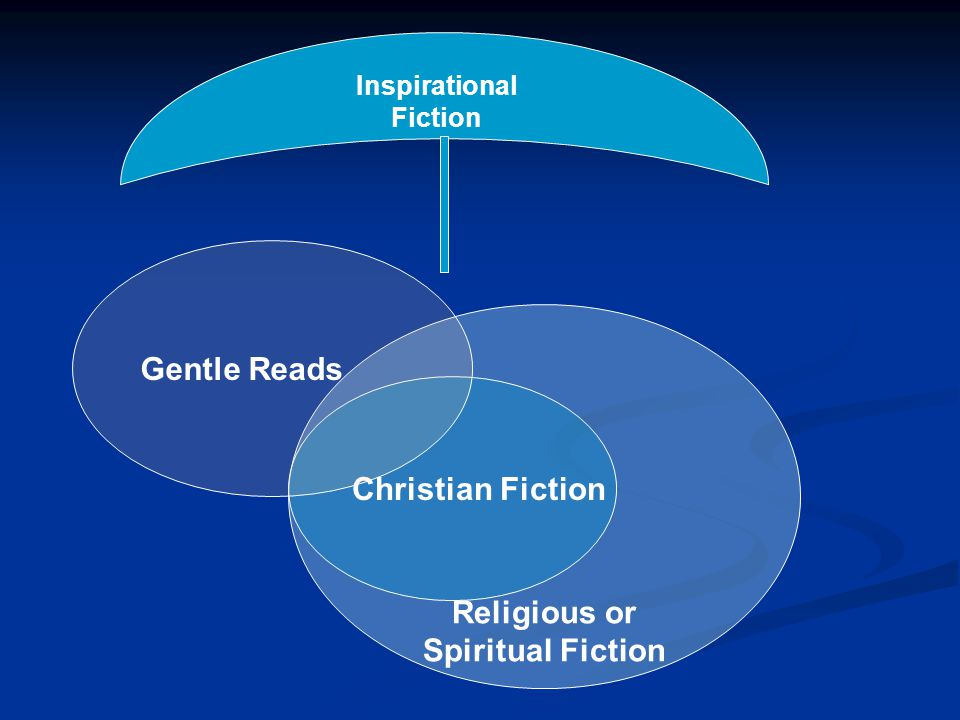 Religious or Spiritual Fiction Christian Fiction Gentle Reads Inspirational Fiction