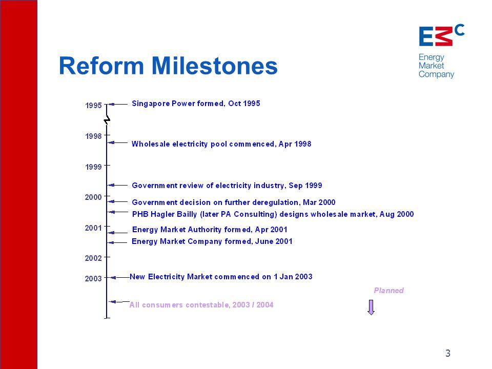 3 Reform Milestones