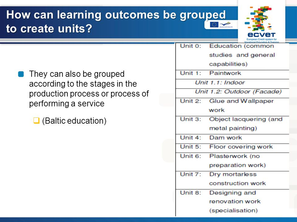 How can learning outcomes be grouped to create units.
