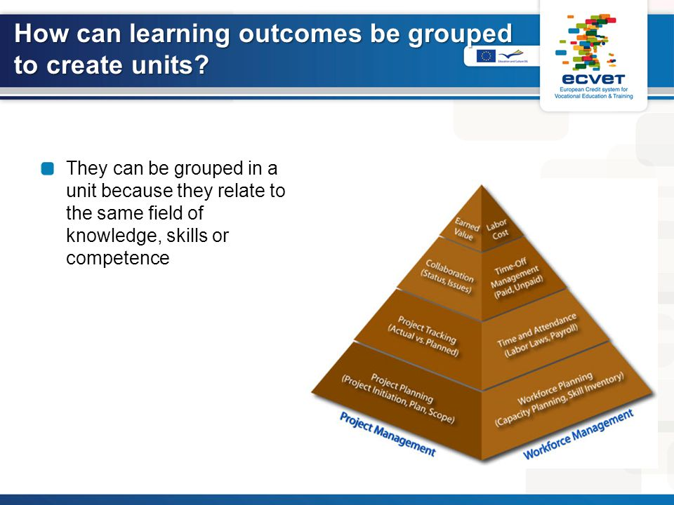 They can be grouped in a unit because they relate to the same field of knowledge, skills or competence How can learning outcomes be grouped to create units.