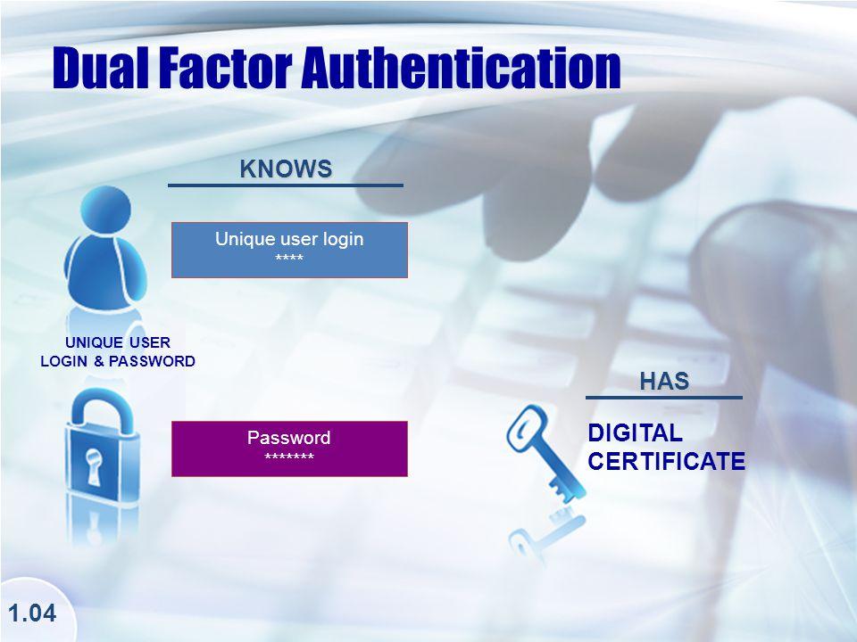 DIGITAL CERTIFICATE UNIQUE USER LOGIN & PASSWORD Unique user login **** Password ******* 1.04 Dual Factor Authentication KNOWS HAS