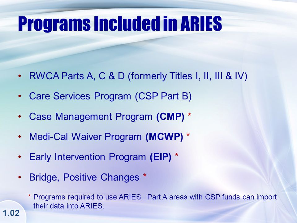 Programs Included in ARIES Housing Opportunities for Persons with AIDS Program (HOPWA) Health Insurance Premium Payment Program (CARE/HIPP) * Enrollment in the Therapeutic Monitoring Program (TMP) *Programs required to use ARIES.