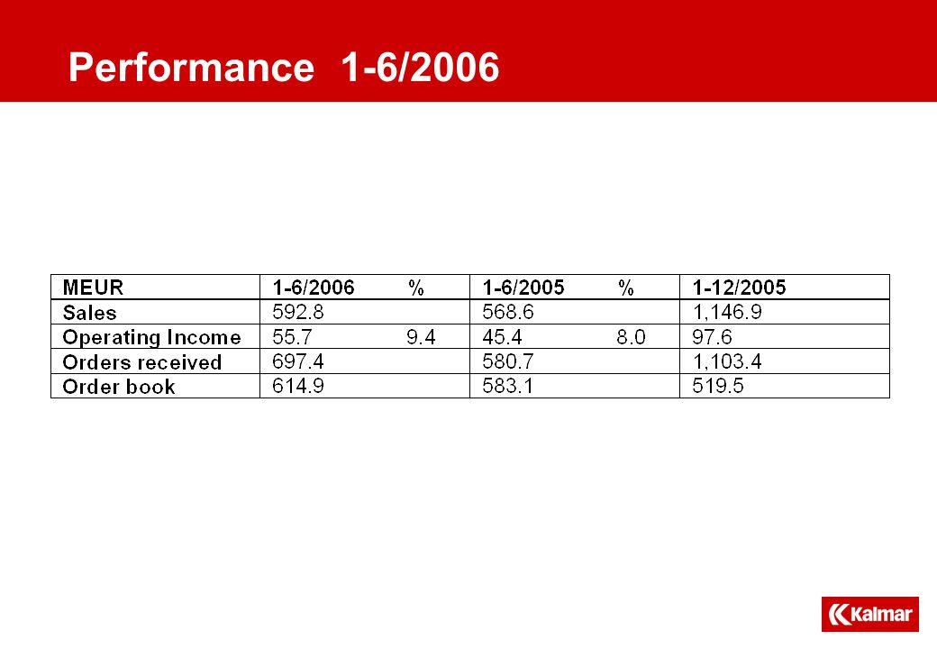 Performance 1-6/2006