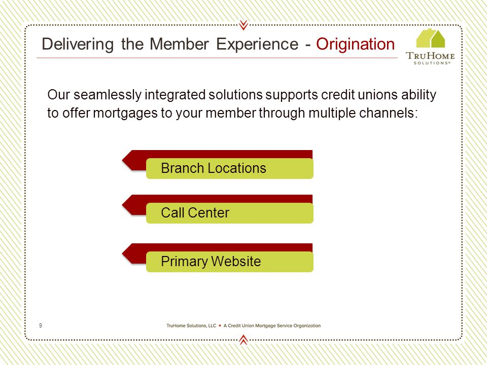 9 Delivering the Member Experience - Origination Our seamlessly integrated solutions supports credit unions ability to offer mortgages to your member through multiple channels: Call CenterPrimary WebsiteBranch Locations