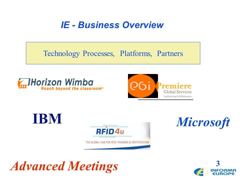 3 Technology Processes, Platforms, Partners IE - Business Overview Microsoft IBM Advanced Meetings
