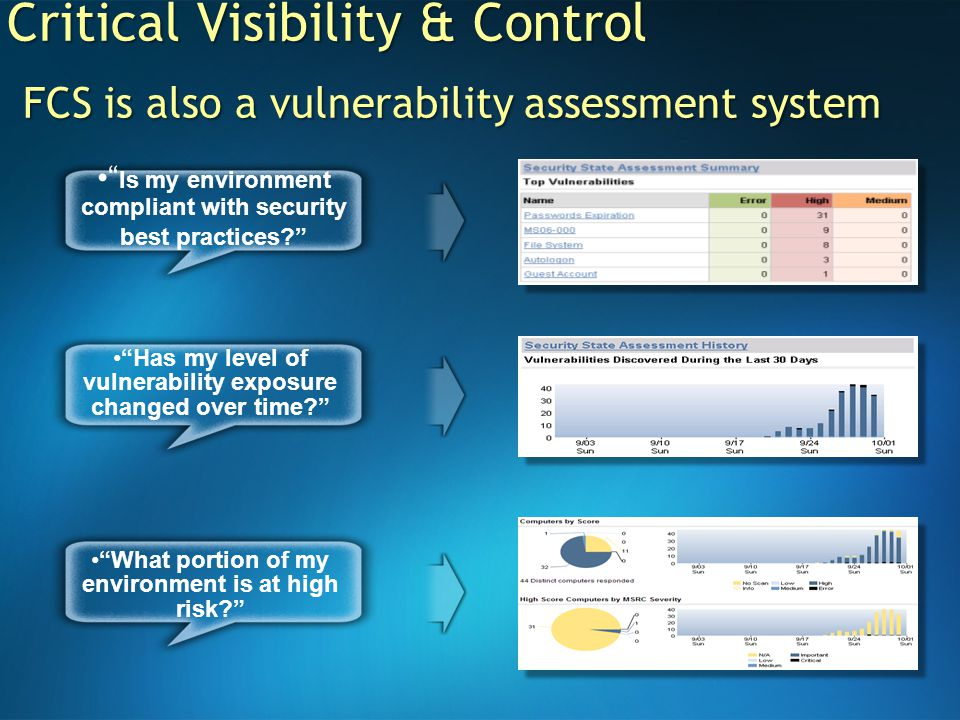 Has my level of vulnerability exposure changed over time Critical Visibility & Control FCS is also a vulnerability assessment system FCS is also a vulnerability assessment system