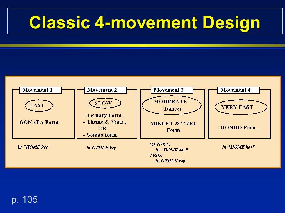 Classic 4-movement Design p. 105