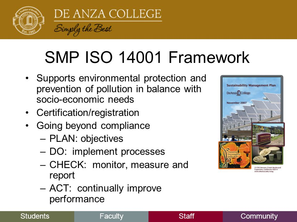 StudentsFacultyStaffCommunity SMP ISO 14001 Framework Supports environmental protection and prevention of pollution in balance with socio-economic needs Certification/registration Going beyond compliance –PLAN: objectives –DO: implement processes –CHECK: monitor, measure and report –ACT: continually improve performance