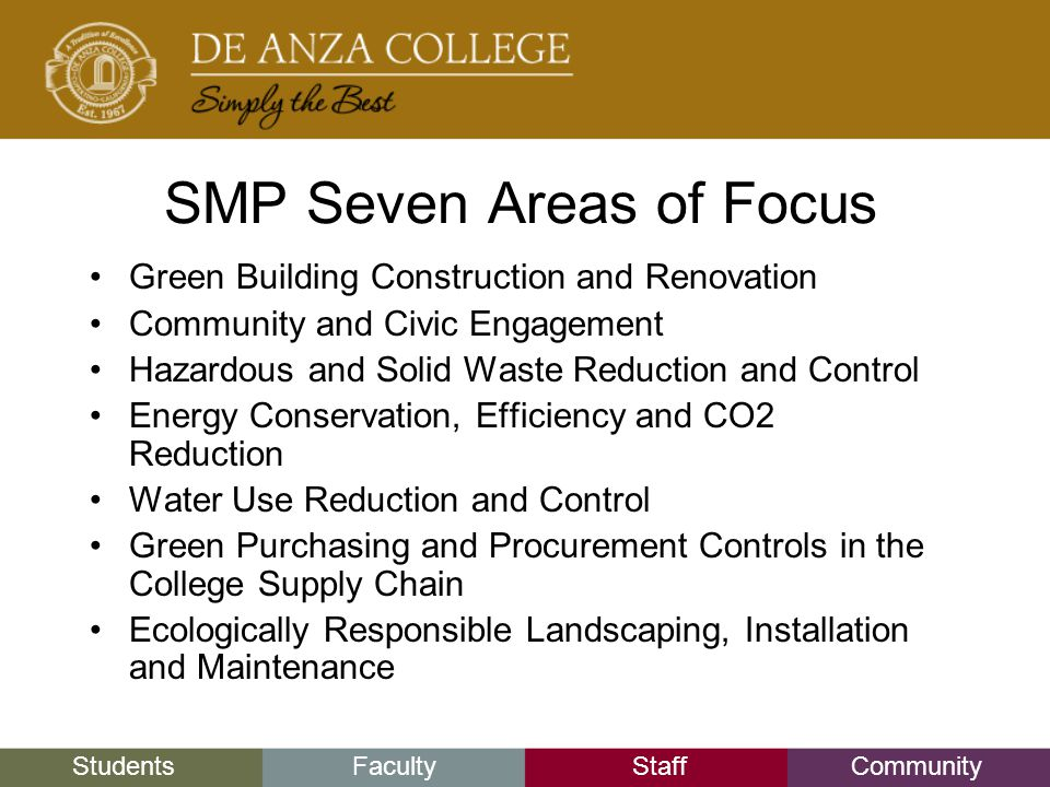 StudentsFacultyStaffCommunity SMP Seven Areas of Focus Green Building Construction and Renovation Community and Civic Engagement Hazardous and Solid Waste Reduction and Control Energy Conservation, Efficiency and CO2 Reduction Water Use Reduction and Control Green Purchasing and Procurement Controls in the College Supply Chain Ecologically Responsible Landscaping, Installation and Maintenance