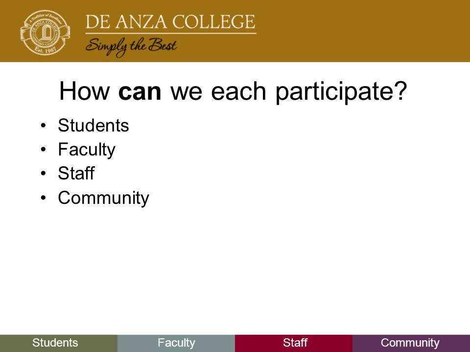 StudentsFacultyStaffCommunity How can we each participate? Students Faculty Staff Community