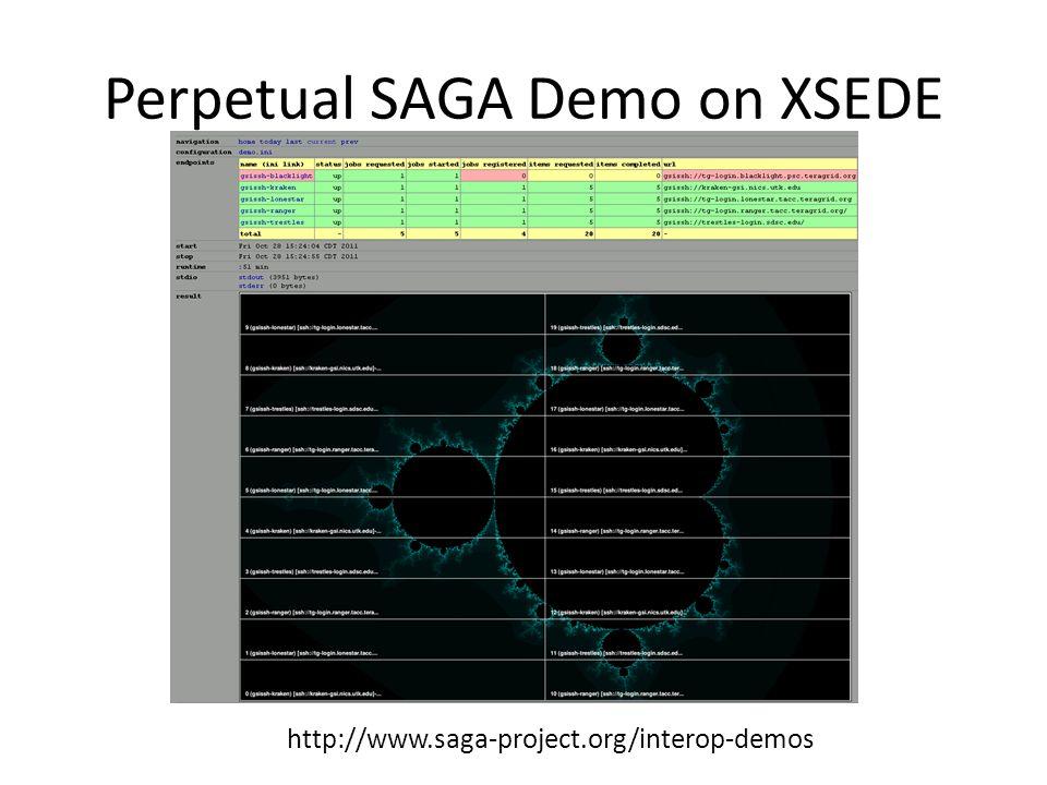 Perpetual SAGA Demo on XSEDE http://www.saga-project.org/interop-demos