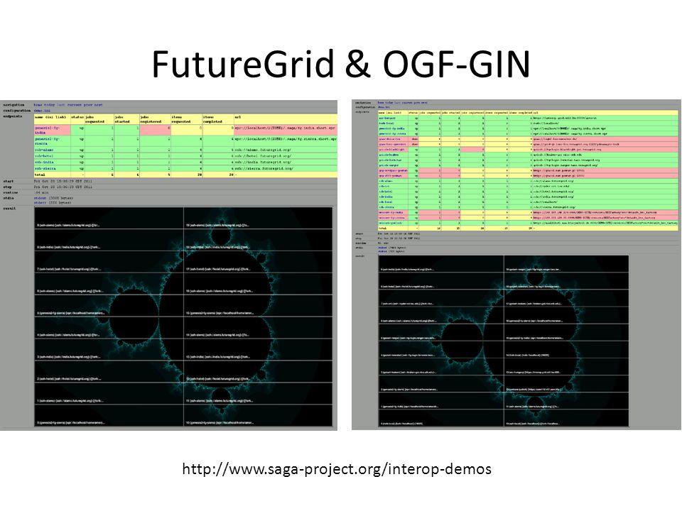 FutureGrid & OGF-GIN http://www.saga-project.org/interop-demos