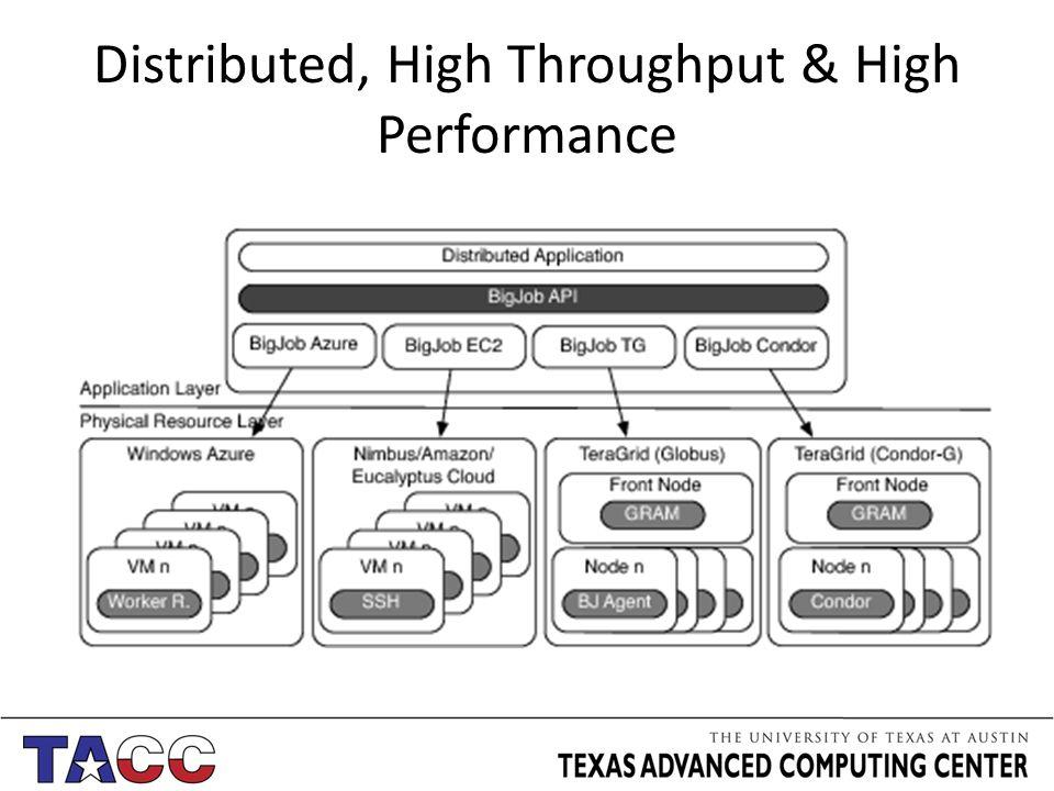 Distributed, High Throughput & High Performance