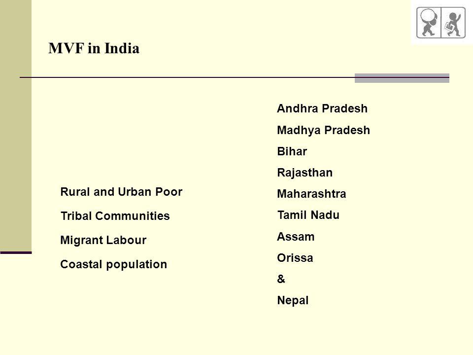 MVF in India Andhra Pradesh Madhya Pradesh Bihar Rajasthan Maharashtra Tamil Nadu Assam Orissa & Nepal Rural and Urban Poor Tribal Communities Migrant Labour Coastal population