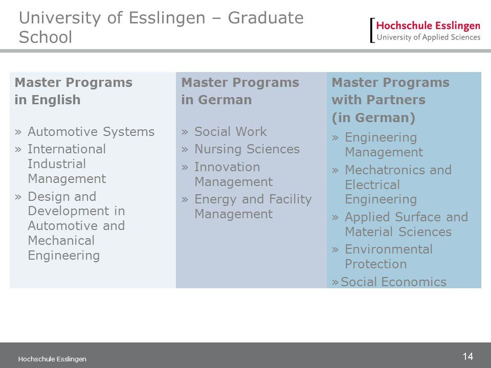 14 Hochschule Esslingen University of Esslingen – Graduate School Master Programs in German » Social Work » Nursing Sciences » Innovation Management »