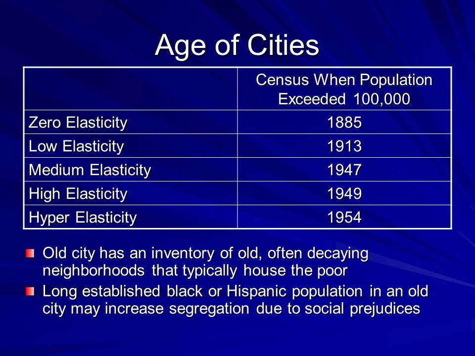 Age of Cities Old city has an inventory of old, often decaying neighborhoods that typically house the poor Long established black or Hispanic population in an old city may increase segregation due to social prejudices Census When Population Exceeded 100,000 Zero Elasticity 1885 Low Elasticity 1913 Medium Elasticity 1947 High Elasticity 1949 Hyper Elasticity 1954