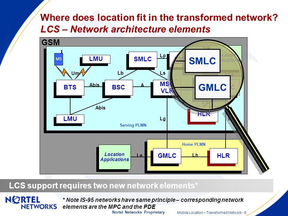 Mobile Location – Transformed Network - 8 Nortel Networks Proprietary GSM GMLC LhLg HLR GMLC Home PLMN Le Lh Location Applications Location Applications SMLC LMU Ls Um LMU SMLC Abis Lb Lp Location Applications Location Applications Le Lg Serving PLMN Lh MSC VLR MSC VLR BSC BTS MS Abis A HLR D Where does location fit in the transformed network.