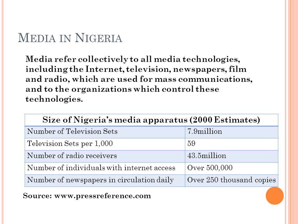 M EDIA IN N IGERIA Size of Nigeria's media apparatus (2000 Estimates) Number of Television Sets7.9million Television Sets per 1,00059 Number of radio