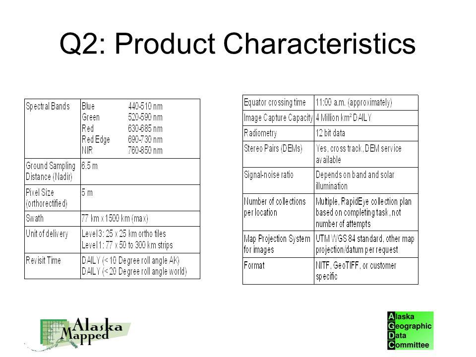 Q2: Product Characteristics