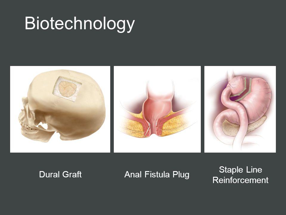 Biotechnology Dural GraftAnal Fistula Plug Staple Line Reinforcement