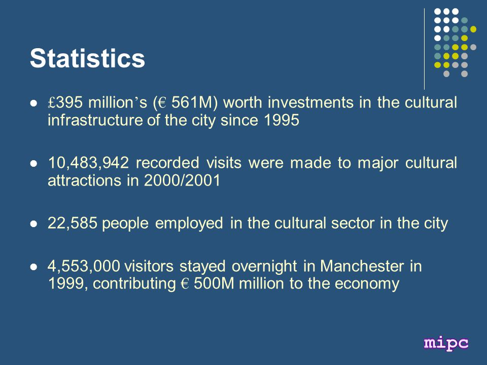 Statistics £ 395 million ' s ( € 561M) worth investments in the cultural infrastructure of the city since 1995 10,483,942 recorded visits were made to major cultural attractions in 2000/2001 22,585 people employed in the cultural sector in the city 4,553,000 visitors stayed overnight in Manchester in 1999, contributing € 500M million to the economy