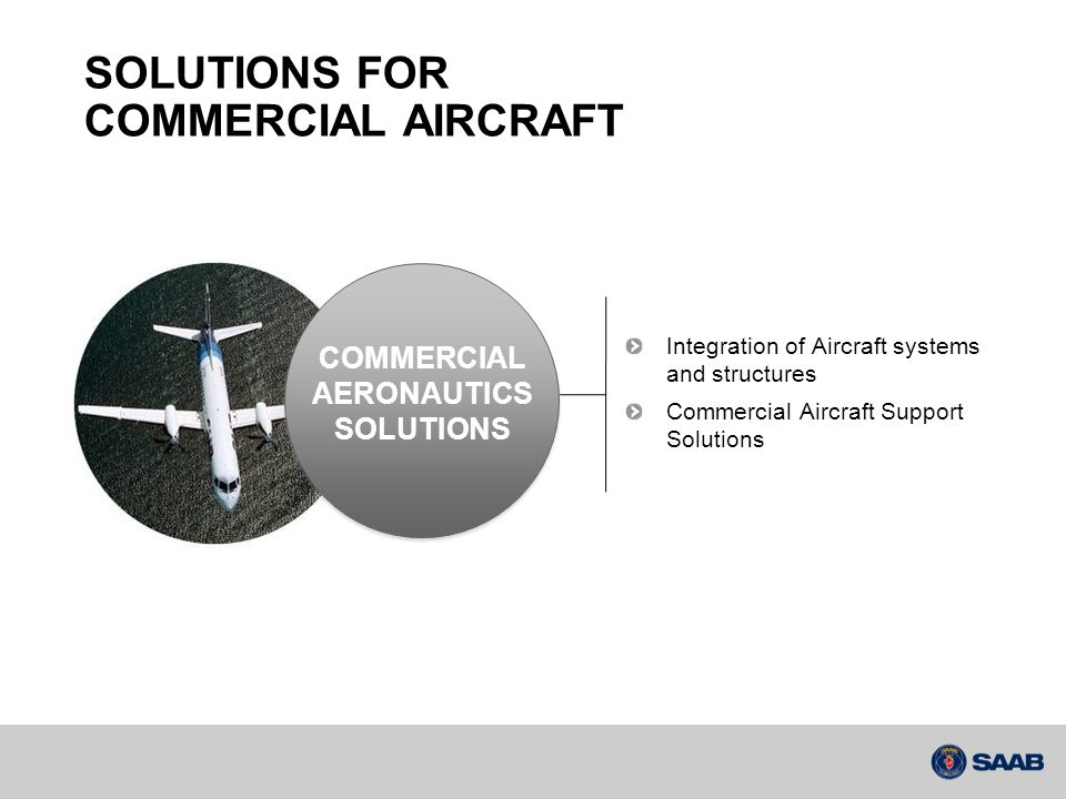 SOLUTIONS FOR COMMERCIAL AIRCRAFT COMMERCIAL AERONAUTICS SOLUTIONS Integration of Aircraft systems and structures Commercial Aircraft Support Solution