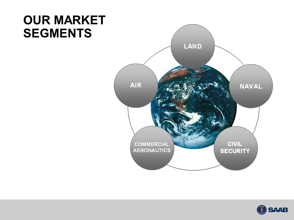 OUR MARKET SEGMENTS