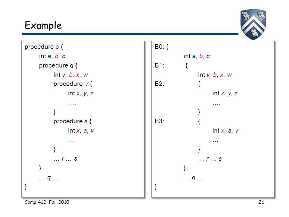 Comp 412, Fall 201026 Example procedure p { int a, b, c procedure q { int v, b, x, w procedure r { int x, y, z …. } procedure s { int x, a, v … } … r