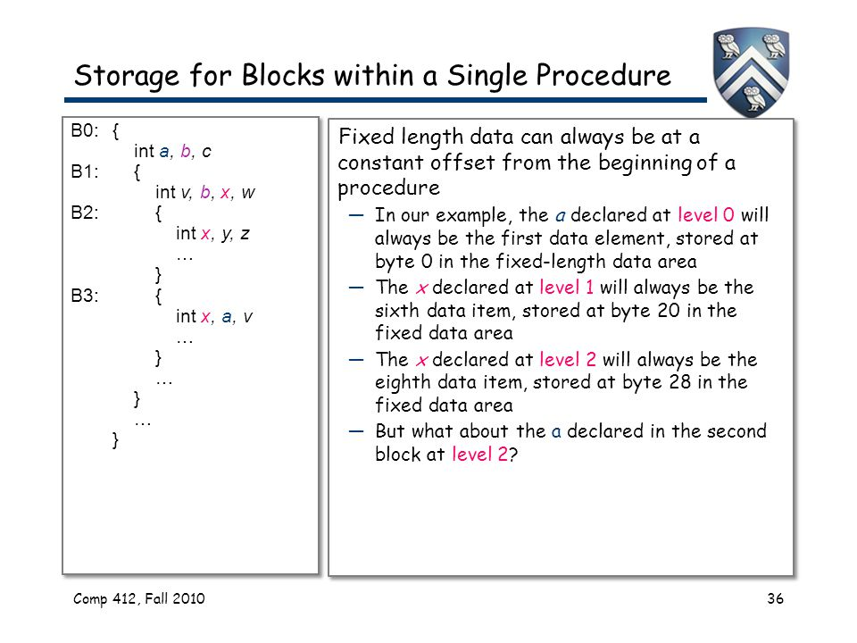 Comp 412, Fall 201036 Storage for Blocks within a Single Procedure Fixed length data can always be at a constant offset from the beginning of a procedure —In our example, the a declared at level 0 will always be the first data element, stored at byte 0 in the fixed-length data area —The x declared at level 1 will always be the sixth data item, stored at byte 20 in the fixed data area —The x declared at level 2 will always be the eighth data item, stored at byte 28 in the fixed data area —But what about the a declared in the second block at level 2.