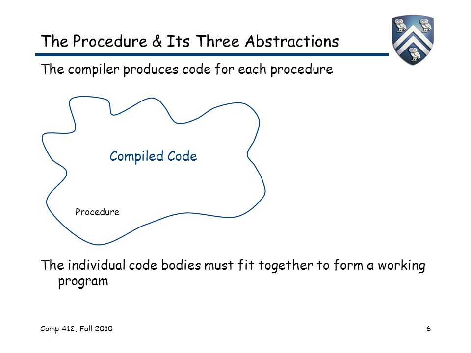 Comp 412, Fall 20106 The Procedure & Its Three Abstractions The compiler produces code for each procedure The individual code bodies must fit together to form a working program Compiled Code Procedure
