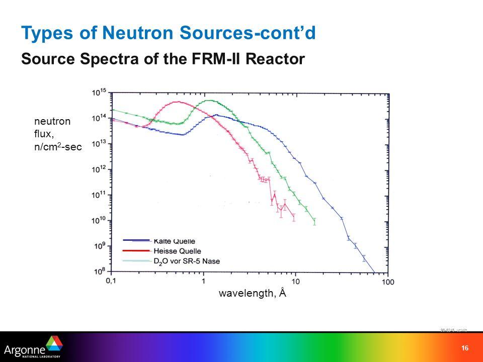 16 98-6245 uc/vlb Types of Neutron Sources-cont'd Source Spectra of the FRM-II Reactor neutron flux, n/cm 2 -sec wavelength, Å