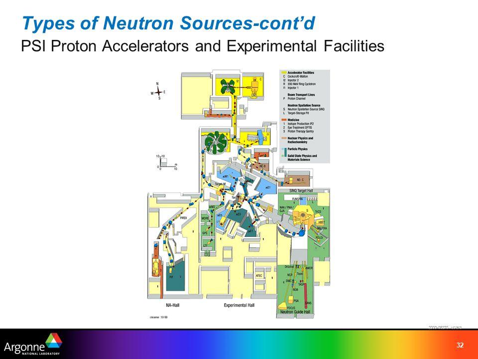 32 Types of Neutron Sources-cont'd PSI Proton Accelerators and Experimental Facilities 2000-05270 uc/arb