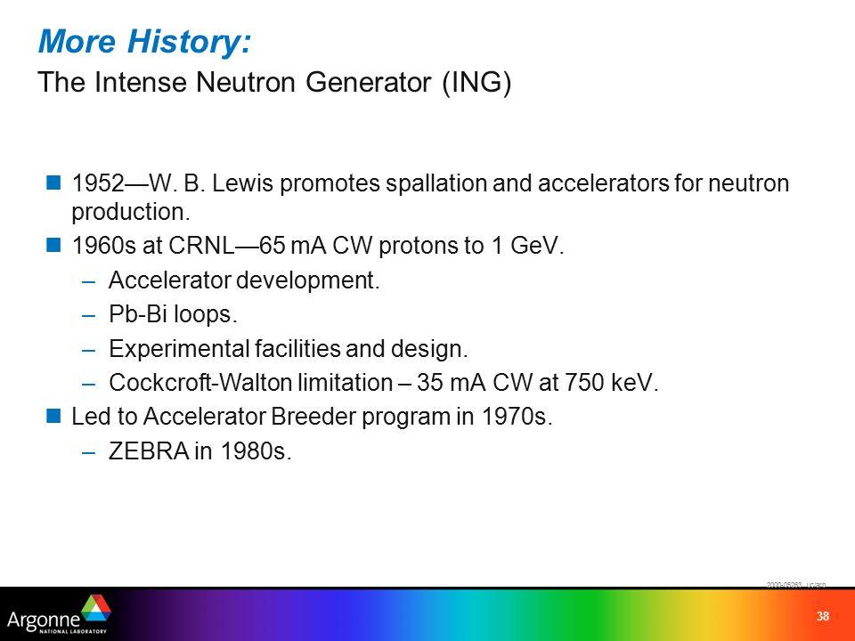 38 More History: The Intense Neutron Generator (ING) 1952—W.