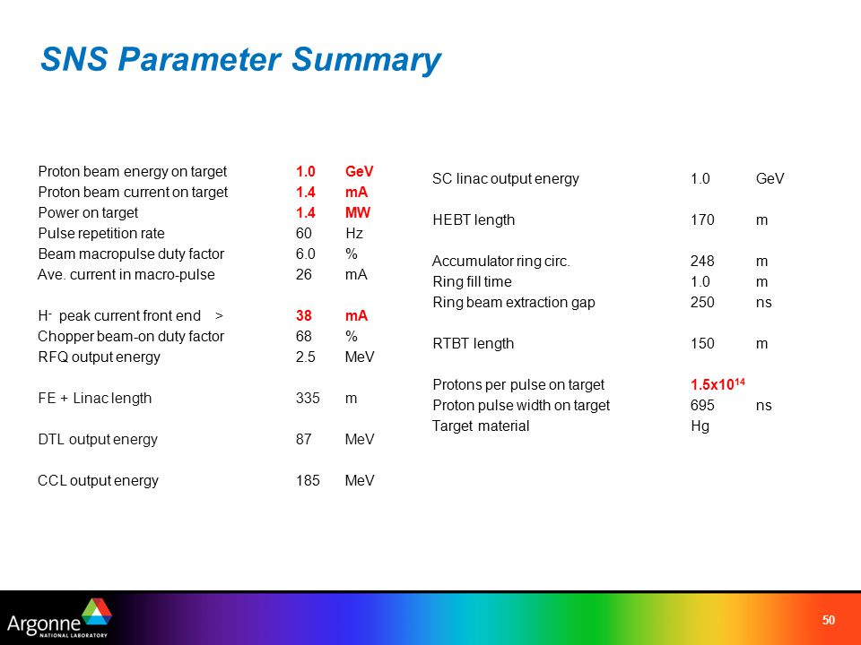 50 SNS Parameter Summary Proton beam energy on target1.0 GeV Proton beam current on target1.4 mA Power on target1.4MW Pulse repetition rate60 Hz Beam macropulse duty factor6.0 % Ave.
