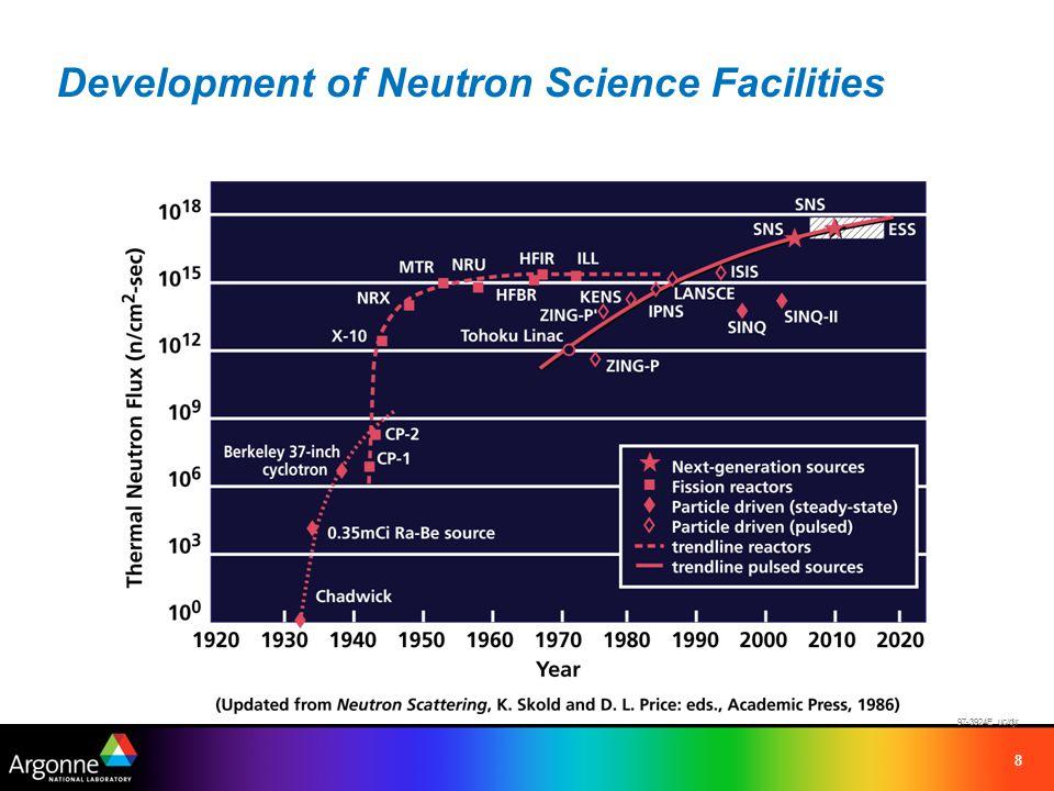 8 Development of Neutron Science Facilities 97-3924E uc/djr