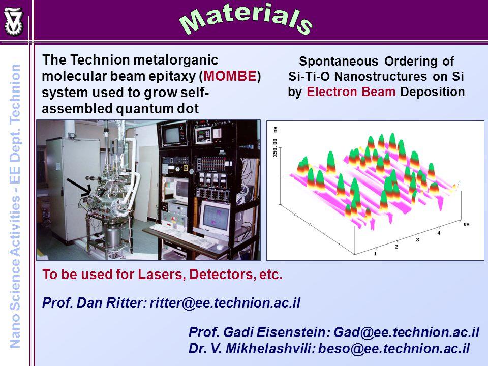* N N S * C 6 H 17 C 6 H 17 n F6BT n MeO O MEHPPV Core Shell Organic Ligand InAs Nano- Crystals -0.2 0 0.2 0.4 0.6 0.8 1 1.2 1000110012001300140015001600 Luminescence (a.u.) Wavelength (nm) PL EL Efficient Organic/Plastic Devices At NIR Wavelengths Prof.