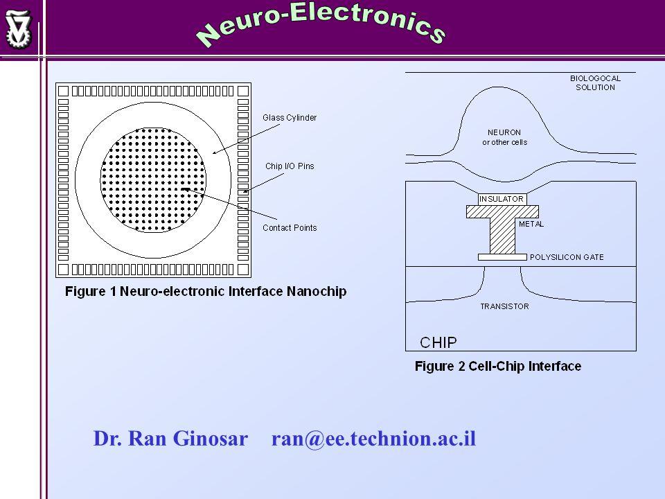 Dr. Ran Ginosar ran@ee.technion.ac.il