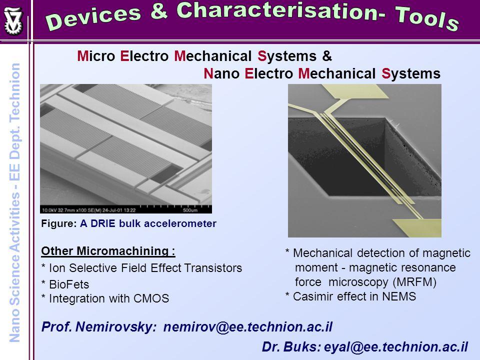 Prof.Orenstein: meiro@ee.technion.ac.il Nano Science Activities - EE Dept.