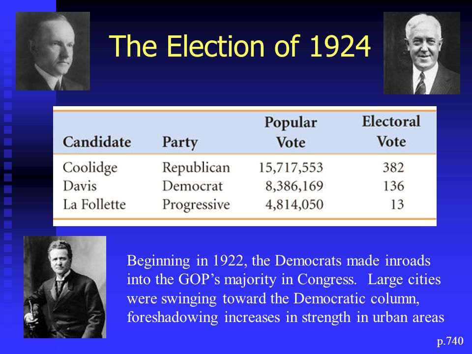 The Election of 1924 Beginning in 1922, the Democrats made inroads into the GOP's majority in Congress.