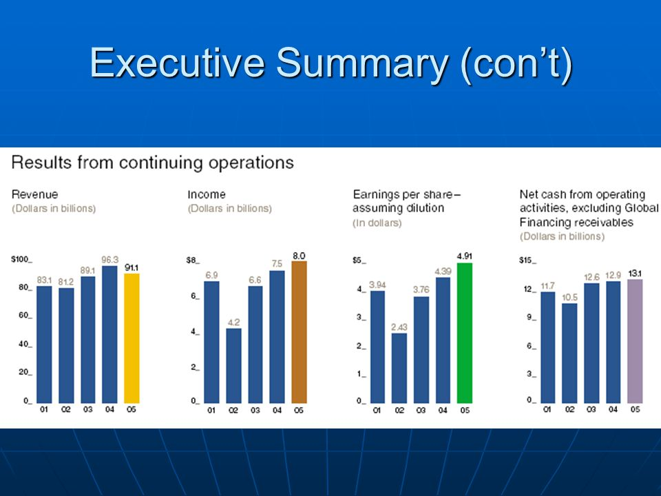 Executive Summary (con't)