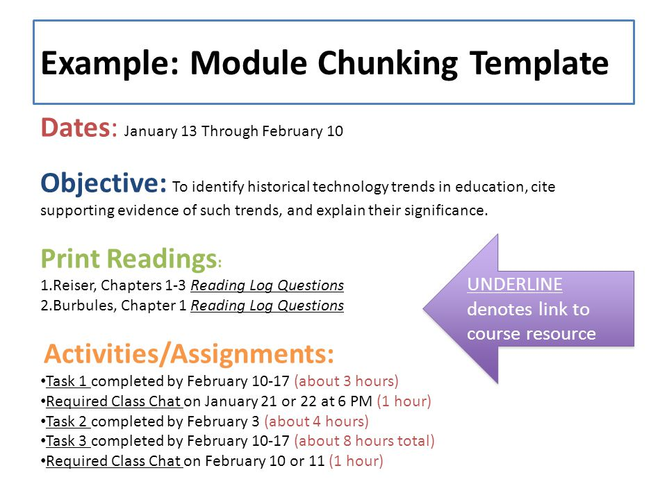 Example: Module Chunking Template Dates: January 13 Through February 10 Objective: To identify historical technology trends in education, cite supporting evidence of such trends, and explain their significance.