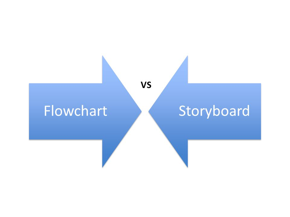 FlowchartStoryboard VS