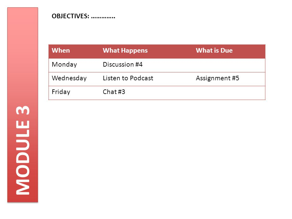MODULE 3 OBJECTIVES: ………….. WhenWhat HappensWhat is Due MondayDiscussion #4 WednesdayListen to PodcastAssignment #5 FridayChat #3
