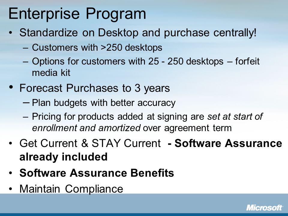 Enterprise Program Standardize on Desktop and purchase centrally! –Customers with >250 desktops –Options for customers with 25 - 250 desktops – forfei