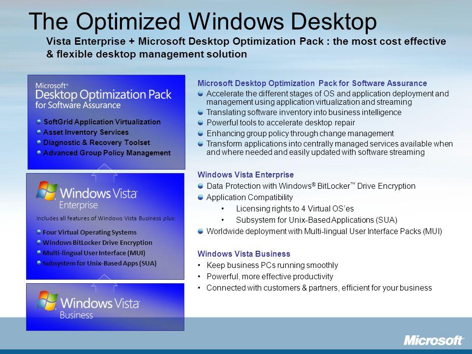 The Optimized Windows Desktop Vista Enterprise + Microsoft Desktop Optimization Pack : the most cost effective & flexible desktop management solution