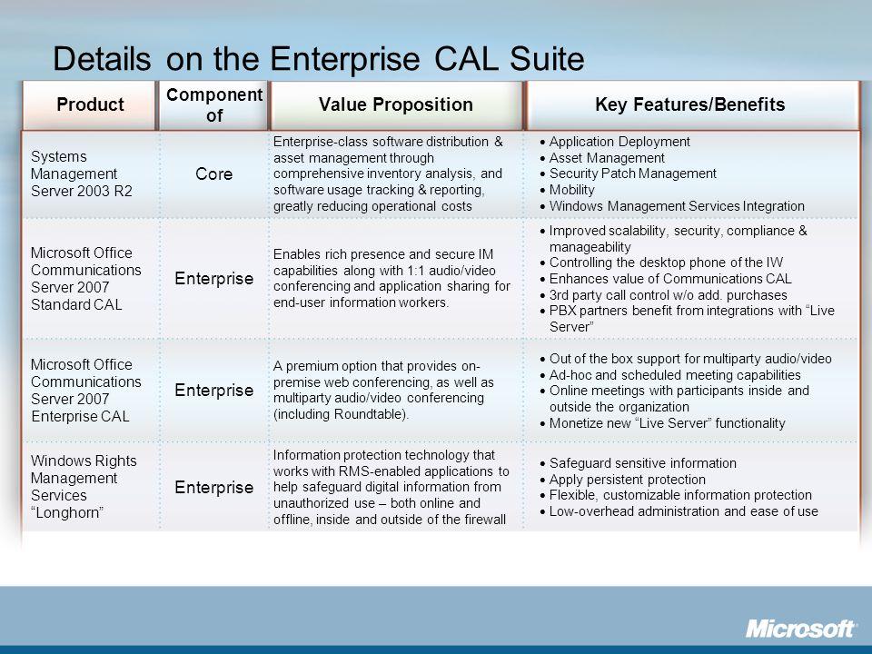 Product Component of Value PropositionKey Features/Benefits Systems Management Server 2003 R2 Core Enterprise-class software distribution & asset mana